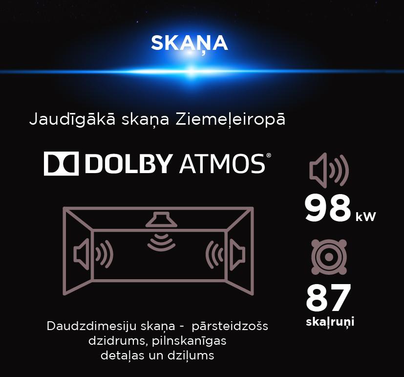ISENSE Dolby Atmos skaņa