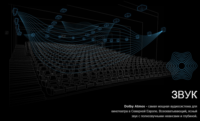 SCAPE - Dolby ATMOS